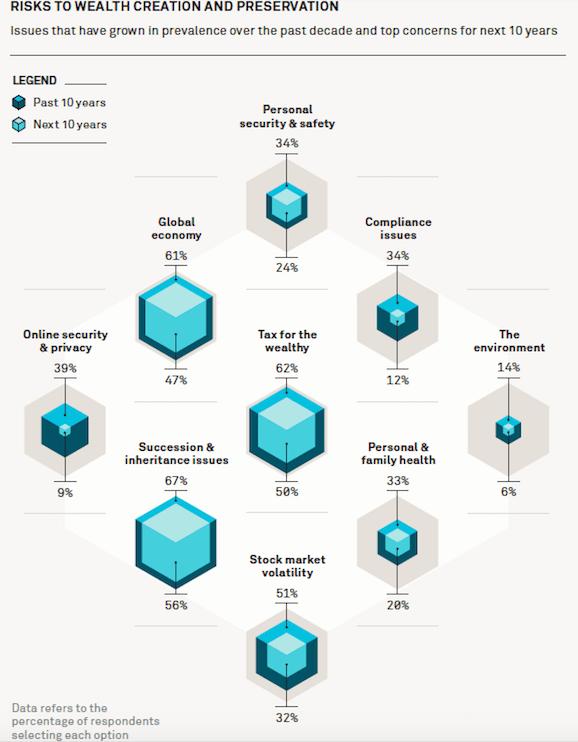 Risks-Wealth-Creation-and-Preservation